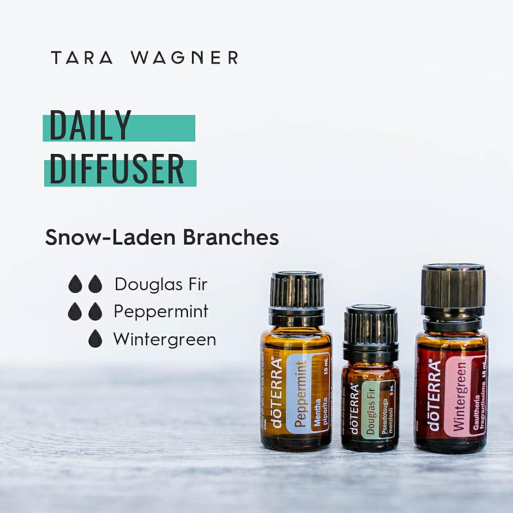 Diffuser recipe called Snow-Laden Branches depicting the recipe: 2 drops Douglas fir, 2 drops peppermint, and 1 drop wintergreen essential oils