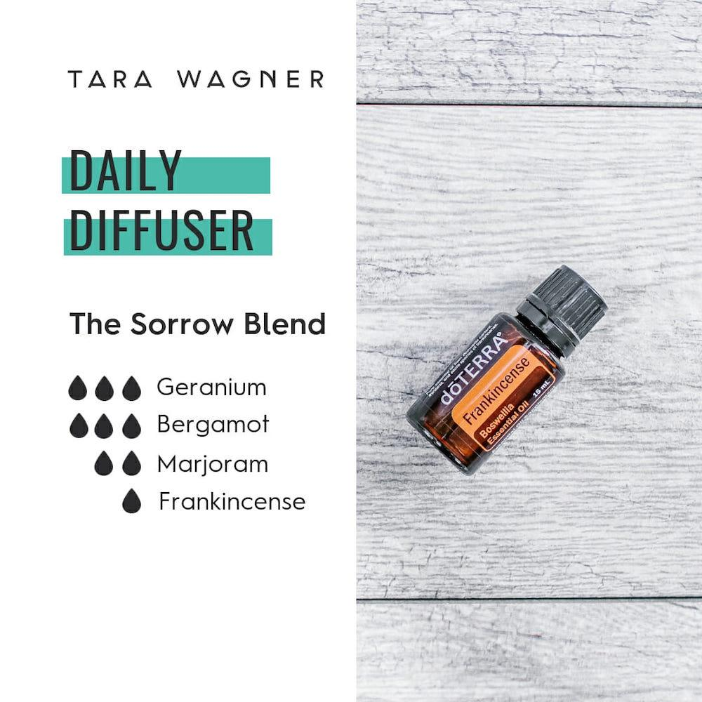 Diffuser recipe called Sorrow Blend depicting the recipe: 3 drops geranium, 3 drops bergamot, 2 drops marjoram, and 1 drop frankincense essential oils