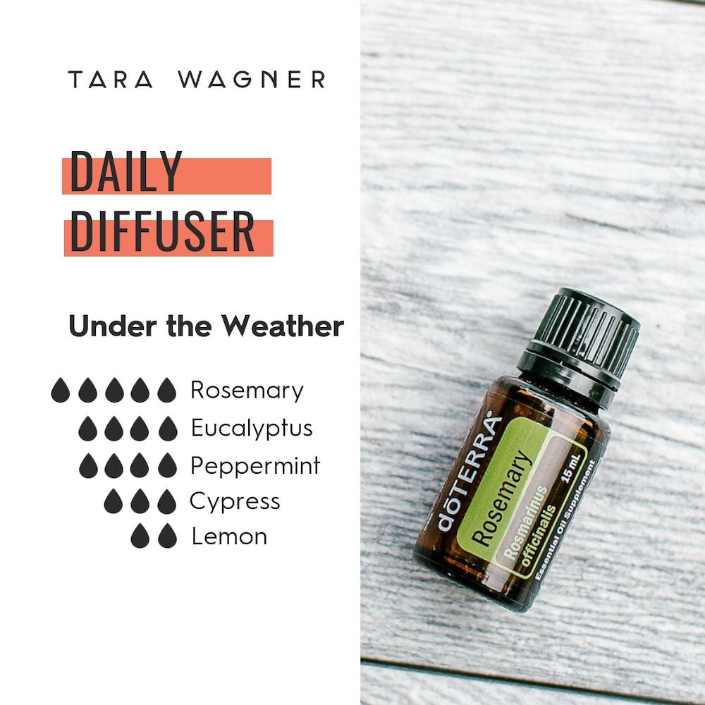 Diffuser recipe called Under the Weather depicting the recipe: 5 drops rosemary, 4 drops eucalyptus, 4 drops peppermint, 3 drops cypress, and 2 drops lemon essential oils