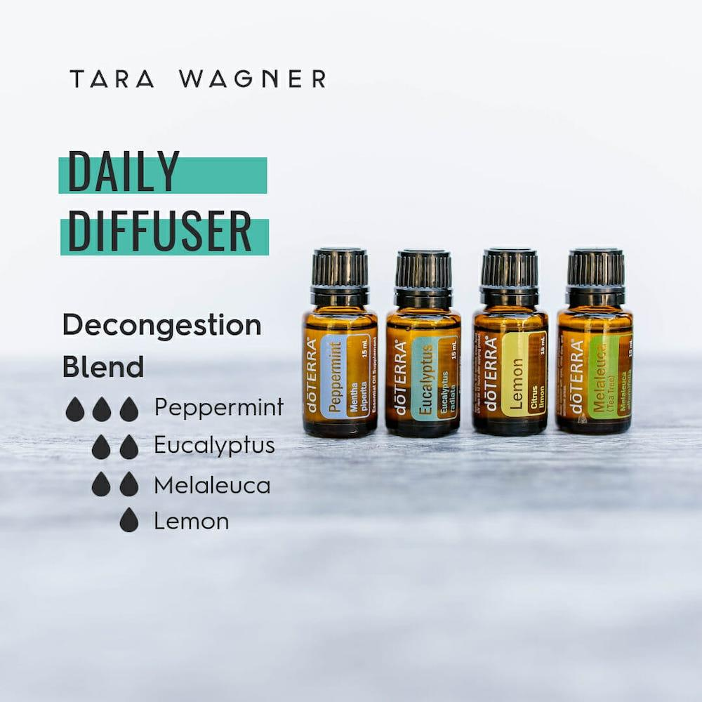 Diffuser recipe called Decongestion Blend depicting the recipe: 3 drops peppermint, 2 drops eucalyptus, 2 drops melaleuca, and 1 drop lemon essential oils