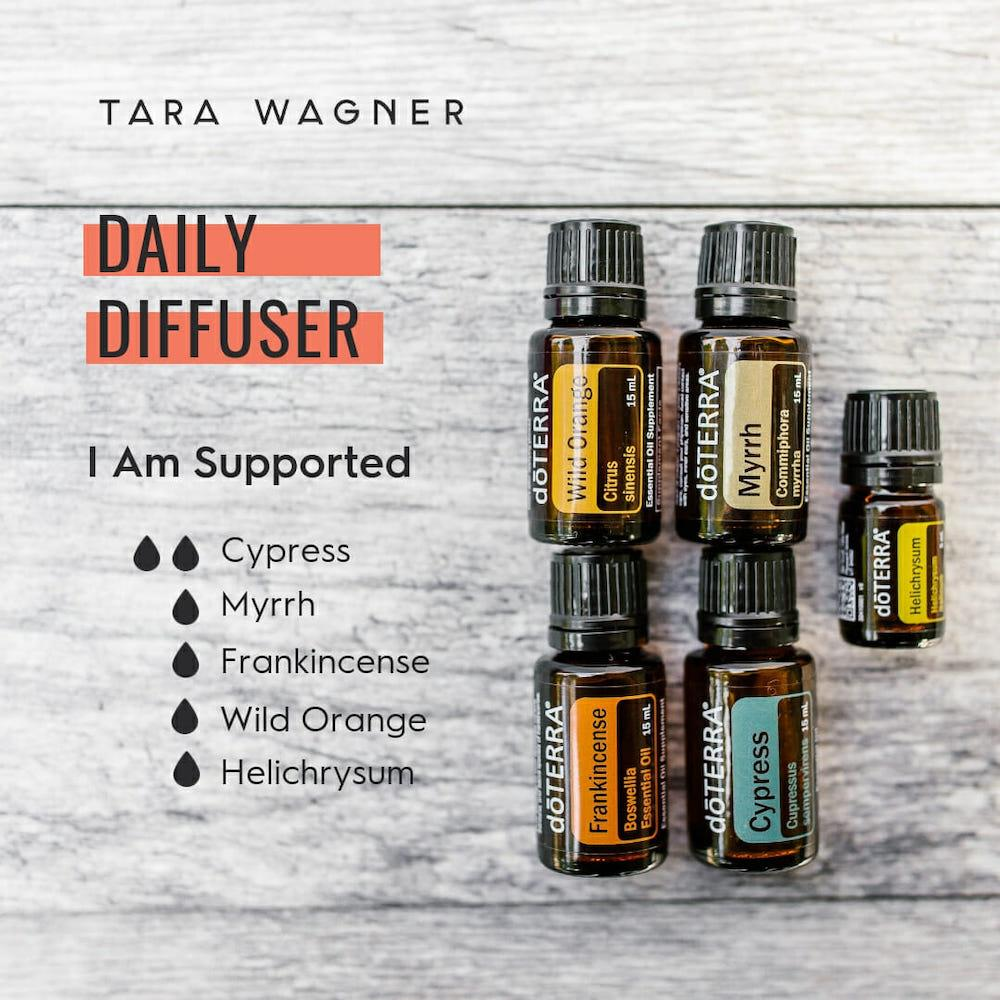 Diffuser recipe called I Am Supported depicting the recipe: 2 drops of cypress, and 1 drop each of myrrh, frankincense, wild orange, and helichrysum essential oils