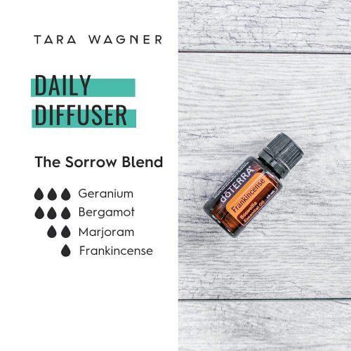 Diffuser recipe called Sorrow Blend depicting the recipe: 3 drops geranium, 3 drops bergamot, 2 drops marjoram, and 1 drop frankincense essential oils