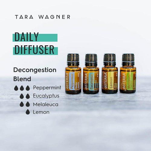 Diffuser recipe called Decongestion Blend depicting the recipe: 3 drops peppermint, 2 drops eucalyptus, 2 drops melaleuca, and 1 drop lemon essential oils